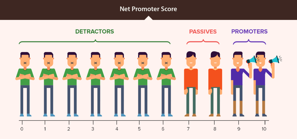 net promoter score referral