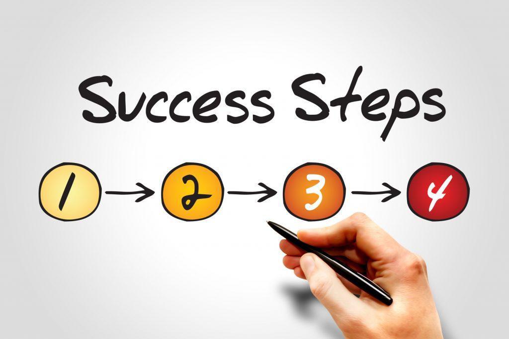 Come trovare clienti Commercialista: i 4 passi per il successo