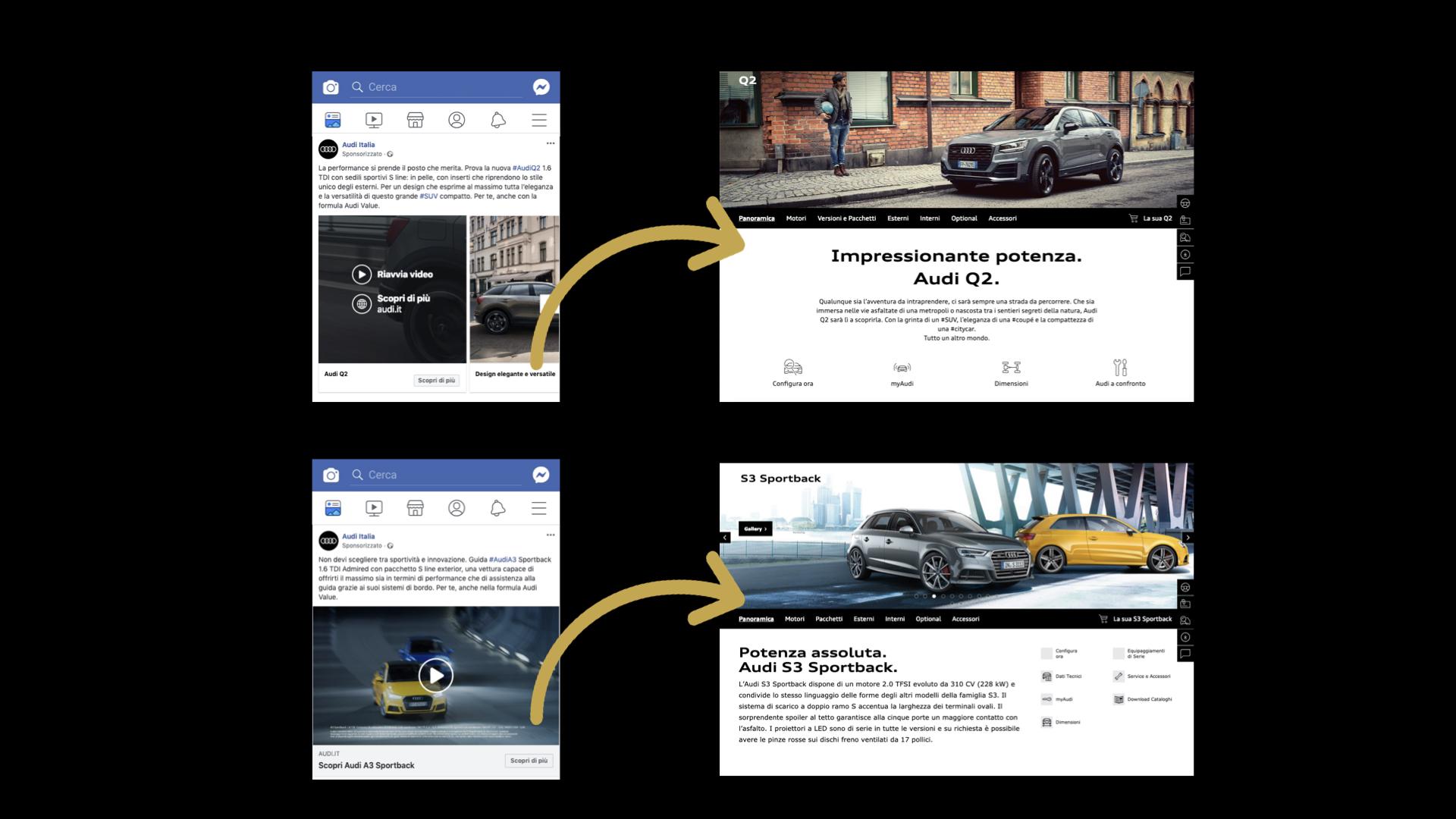 landing page - specifica per prodotti
