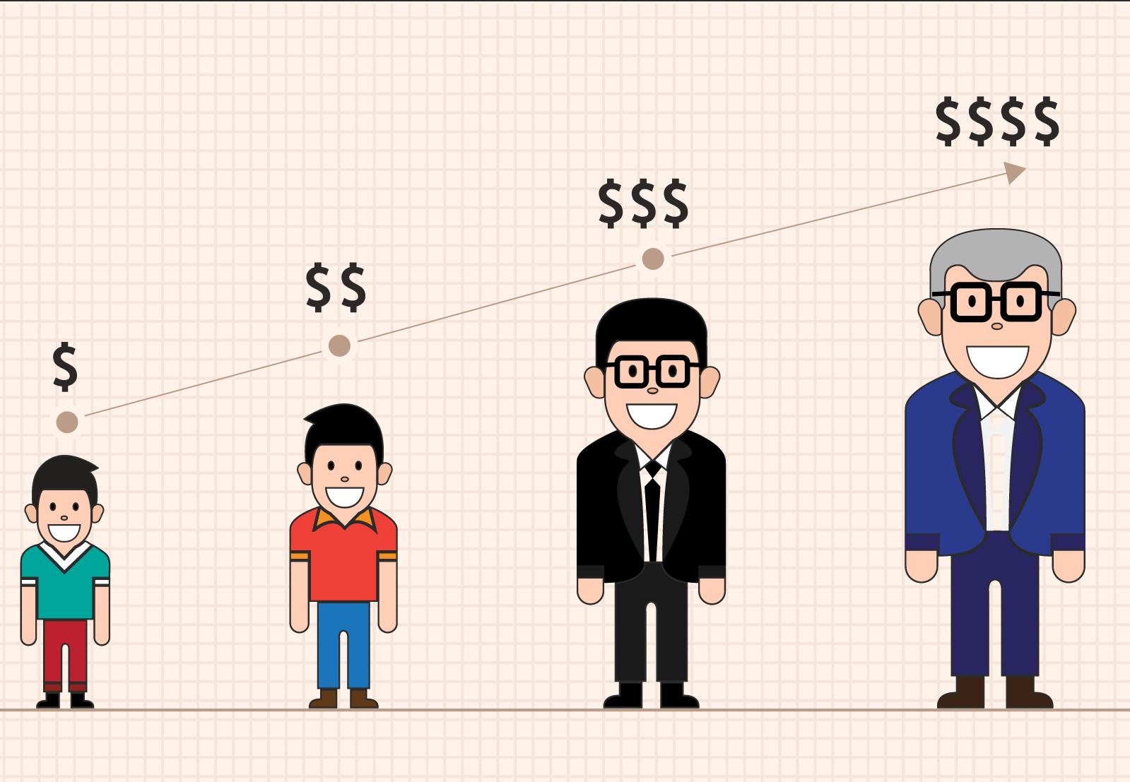 Customer lifetime value: vita del cliente